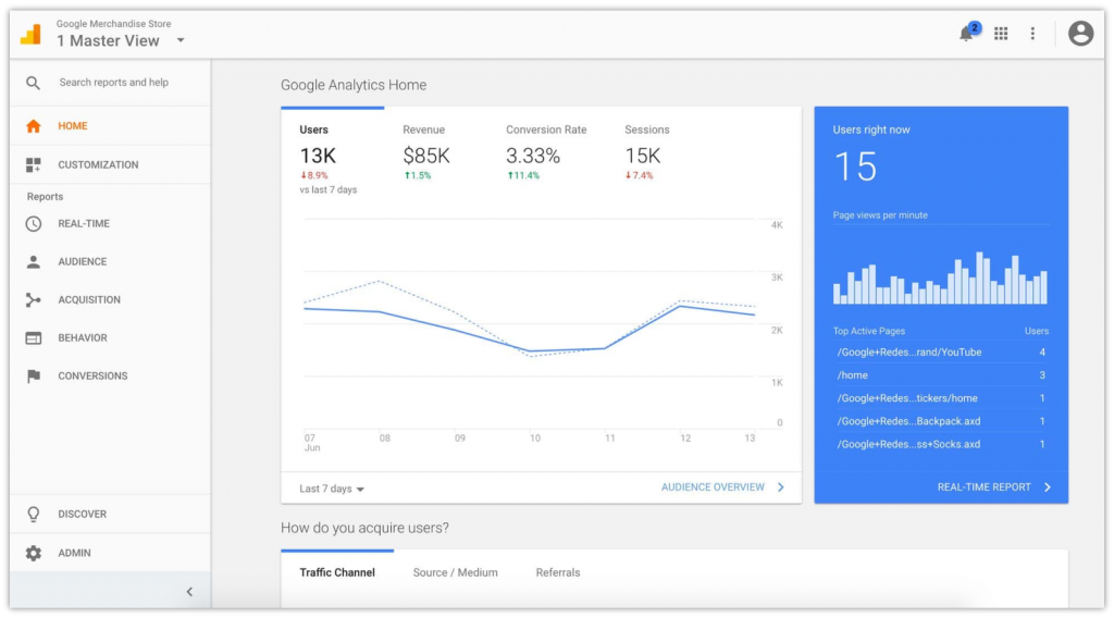 Google Analytics home screen